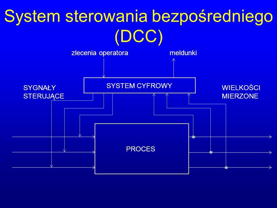 System sterowania bezpośredniego (DCC) SYSTEM CYFROWY PROCES SYGNAŁY STERUJĄCE WIELKOŚCI MIERZONE zlecenia operatorameldunki