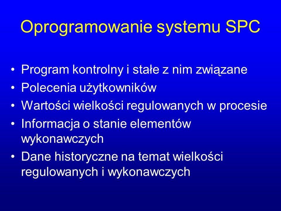 Oprogramowanie systemu SPC Program kontrolny i stałe z nim związane Polecenia użytkowników Wartości wielkości regulowanych w procesie Informacja o stanie elementów wykonawczych Dane historyczne na temat wielkości regulowanych i wykonawczych