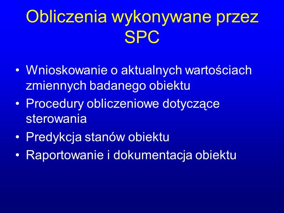 Obliczenia wykonywane przez SPC Wnioskowanie o aktualnych wartościach zmiennych badanego obiektu Procedury obliczeniowe dotyczące sterowania Predykcja stanów obiektu Raportowanie i dokumentacja obiektu