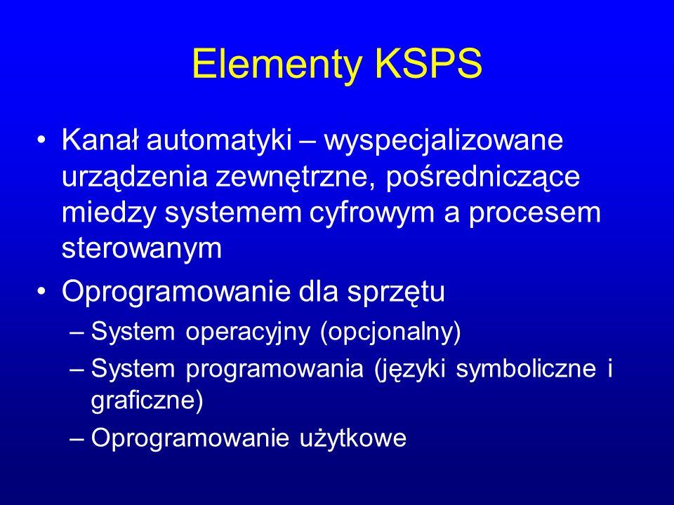 Regulator proporcjonalno- całkujący (typu PI) (c.d.) Charakterystyka skokowa regulatora typu PI idealnego oraz z inercją
