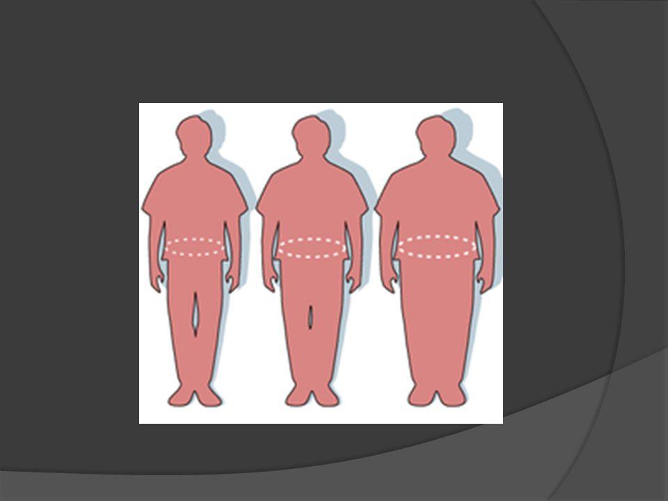Stwierdzono, że otyłość zwiększa ryzyko zapadalności na niektóre choroby, w tym choroby układu krążenia, cukrzycę typu 2, bezdech senny, niektóre typy nowotworów, zapalenie kości i stawów i dlatego też skraca oczekiwaną długość życia.