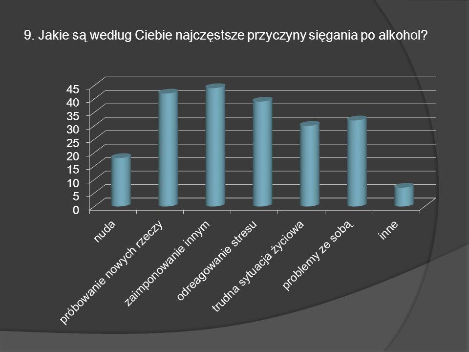 8.Jakie są według Ciebie przyczyny nerwicy/depresji u nastolatków.