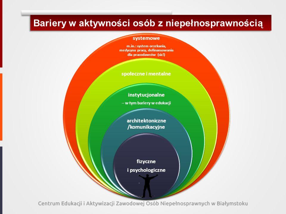 Bariery w aktywności osób z niepełnosprawnością systemowe m.in.: system orzekania, medycyna pracy, dofinansowania dla pracodawców (sic!) społeczne i m