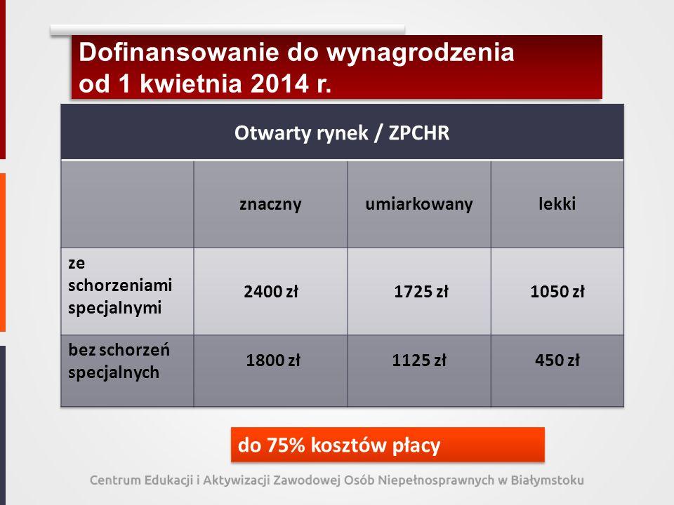 Dofinansowanie do wynagrodzenia od 1 kwietnia 2014 r. do 75% kosztów płacy