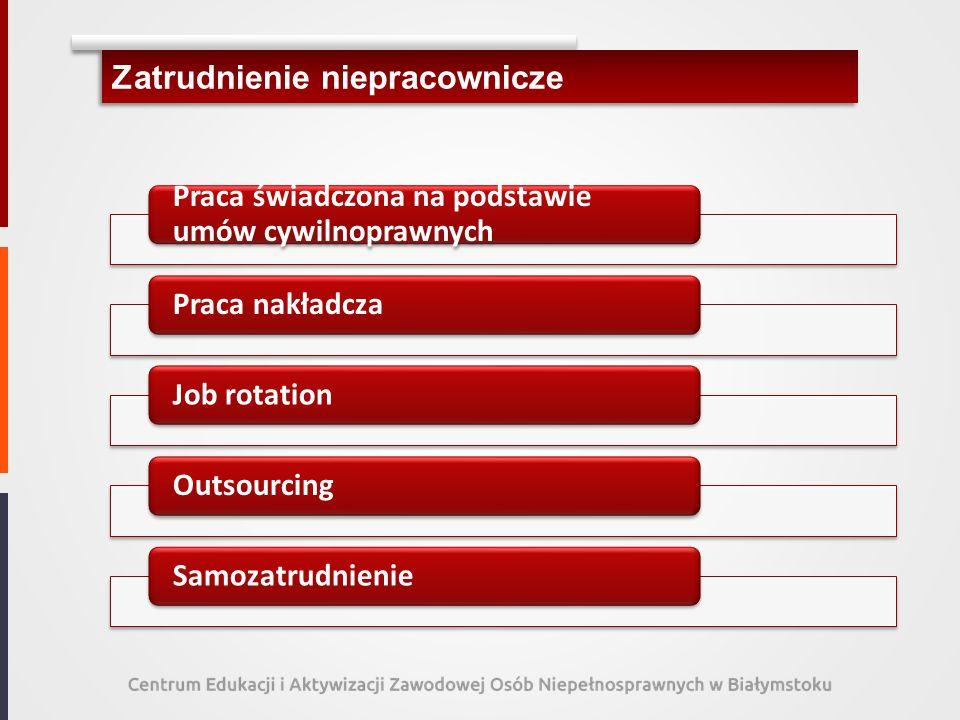 Zatrudnienie niepracownicze Praca świadczona na podstawie umów cywilnoprawnych Praca nakładczaJob rotationOutsourcingSamozatrudnienie