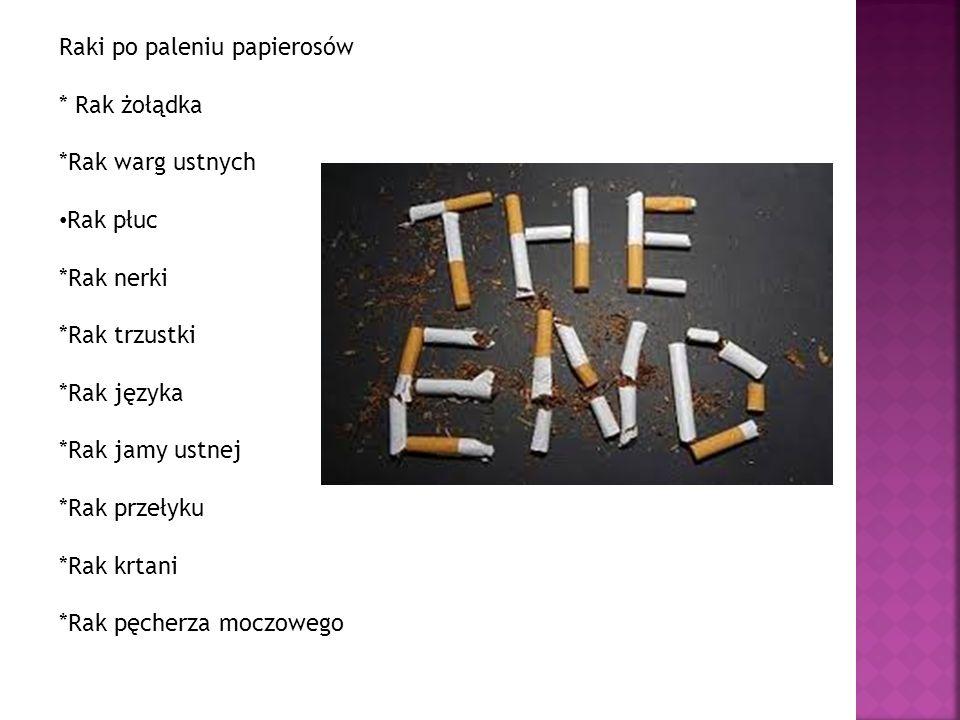 Raki po paleniu papierosów * Rak żołądka *Rak warg ustnych Rak płuc *Rak nerki *Rak trzustki *Rak języka *Rak jamy ustnej *Rak przełyku *Rak krtani *R