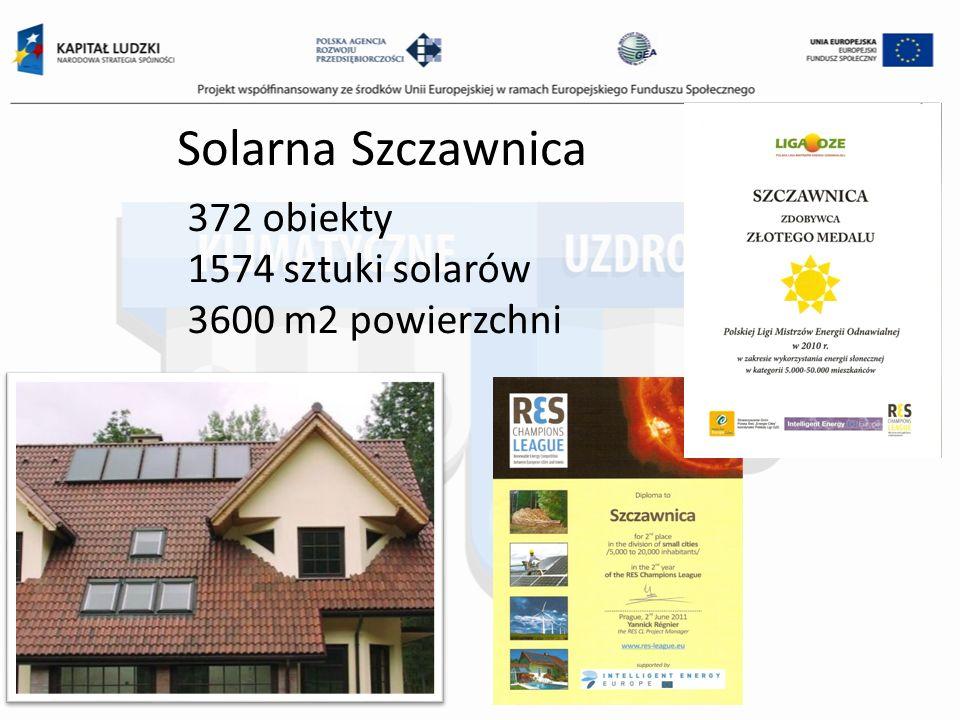 Solarna Szczawnica 372 obiekty 1574 sztuki solarów 3600 m2 powierzchni