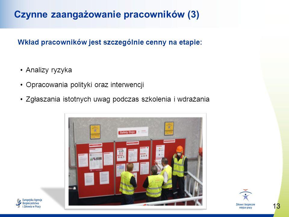 13 www.healthy-workplaces.eu Czynne zaangażowanie pracowników (3) Wkład pracowników jest szczególnie cenny na etapie: Analizy ryzyka Opracowania polityki oraz interwencji Zgłaszania istotnych uwag podczas szkolenia i wdrażania