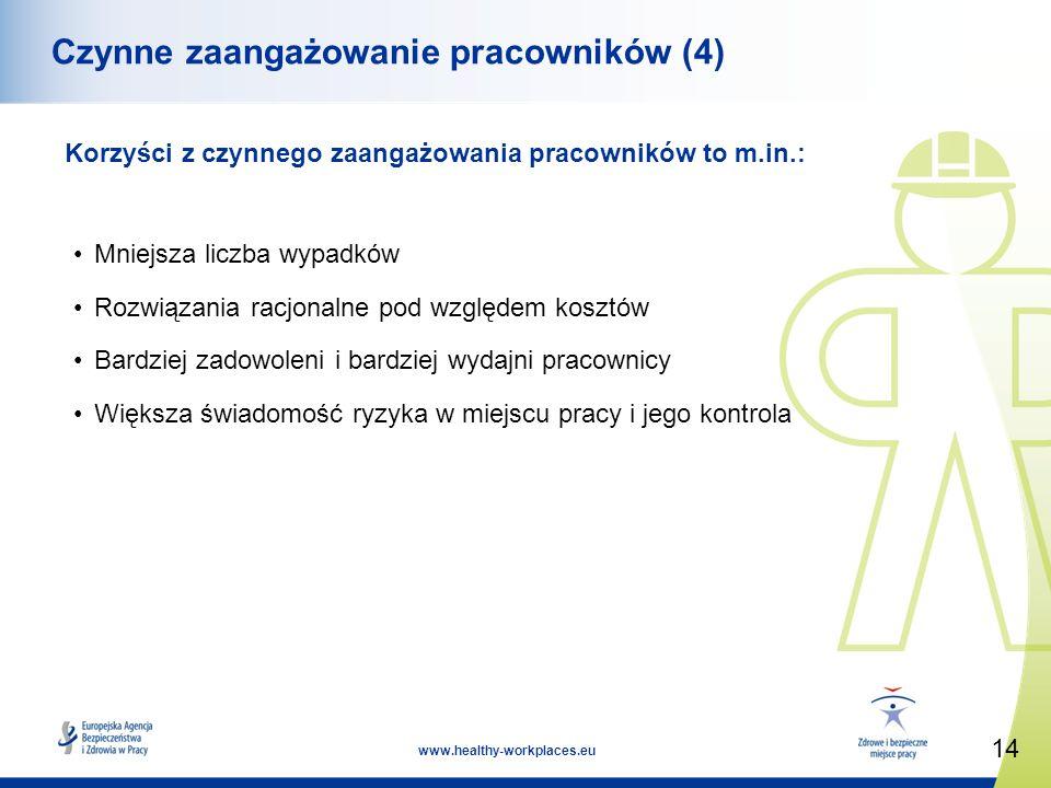 14 www.healthy-workplaces.eu Czynne zaangażowanie pracowników (4) Korzyści z czynnego zaangażowania pracowników to m.in.: Mniejsza liczba wypadków Rozwiązania racjonalne pod względem kosztów Bardziej zadowoleni i bardziej wydajni pracownicy Większa świadomość ryzyka w miejscu pracy i jego kontrola