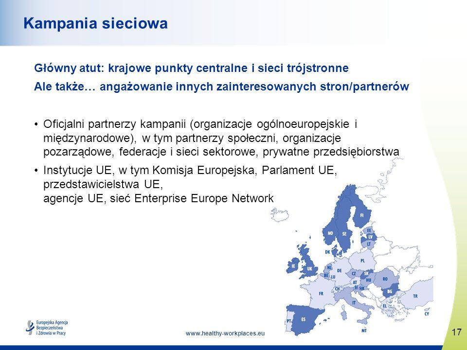 www.healthy-workplaces.eu Główny atut: krajowe punkty centralne i sieci trójstronne Ale także… angażowanie innych zainteresowanych stron/partnerów Oficjalni partnerzy kampanii (organizacje ogólnoeuropejskie i międzynarodowe), w tym partnerzy społeczni, organizacje pozarządowe, federacje i sieci sektorowe, prywatne przedsiębiorstwa Instytucje UE, w tym Komisja Europejska, Parlament UE, przedstawicielstwa UE, agencje UE, sieć Enterprise Europe Network 17 Kampania sieciowa