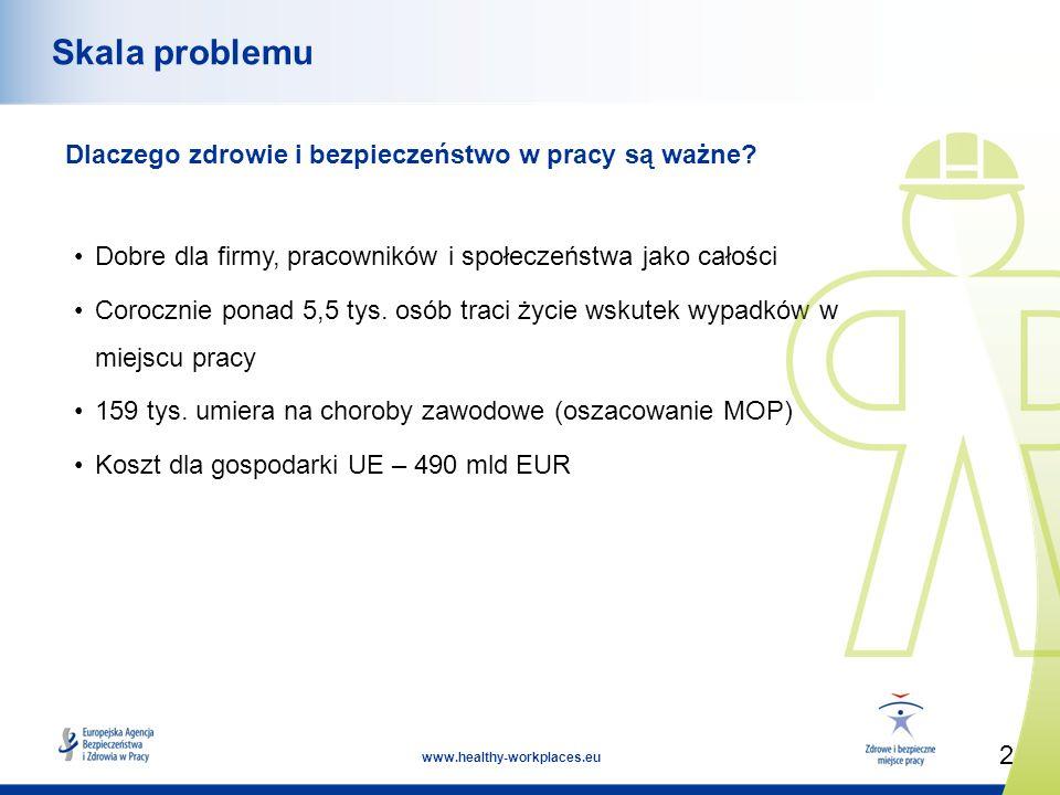 2 www.healthy-workplaces.eu Skala problemu Dlaczego zdrowie i bezpieczeństwo w pracy są ważne? Dobre dla firmy, pracowników i społeczeństwa jako całoś