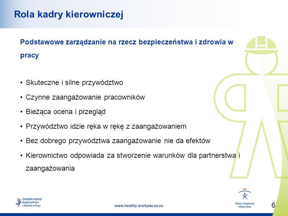 6 www.healthy-workplaces.eu Rola kadry kierowniczej Podstawowe zarządzanie na rzecz bezpieczeństwa i zdrowia w pracy Skuteczne i silne przywództwo Czynne zaangażowanie pracowników Bieżąca ocena i przegląd Przywództwo idzie ręka w rękę z zaangażowaniem Bez dobrego przywództwa zaangażowanie nie da efektów Kierownictwo odpowiada za stworzenie warunków dla partnerstwa i zaangażowania
