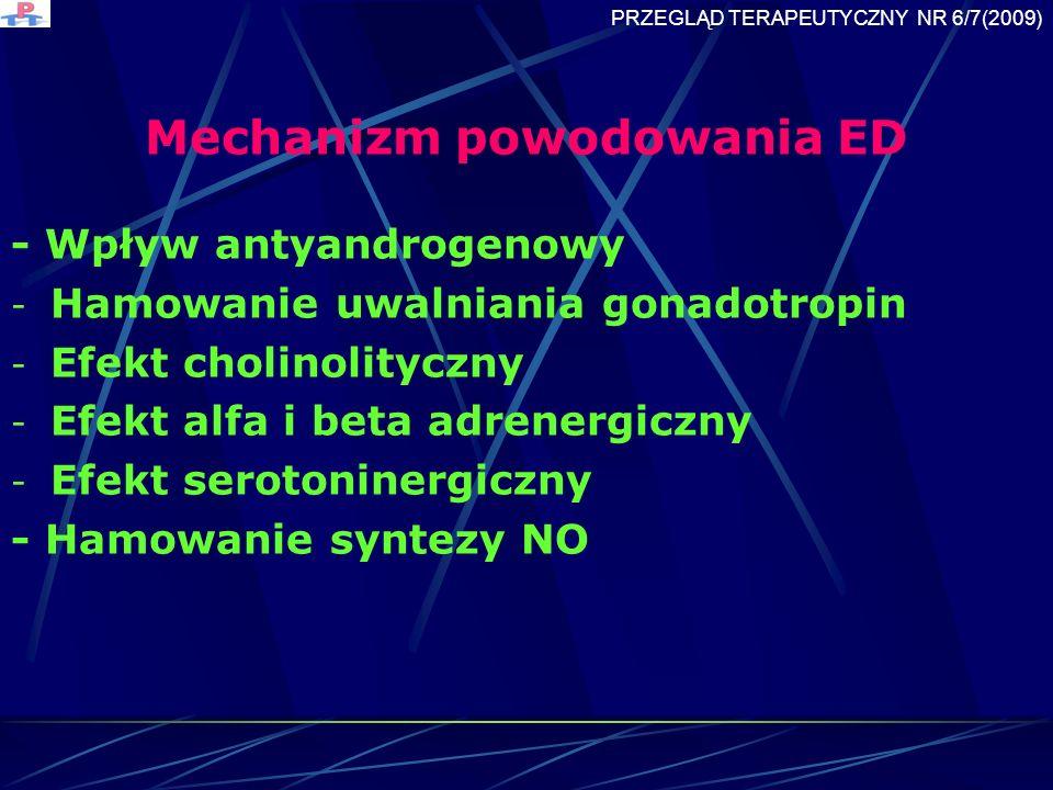 Mechanizm powodowania ED - Wpływ antyandrogenowy - Hamowanie uwalniania gonadotropin - Efekt cholinolityczny - Efekt alfa i beta adrenergiczny - Efekt serotoninergiczny - Hamowanie syntezy NO PRZEGLĄD TERAPEUTYCZNY NR 6/7(2009)