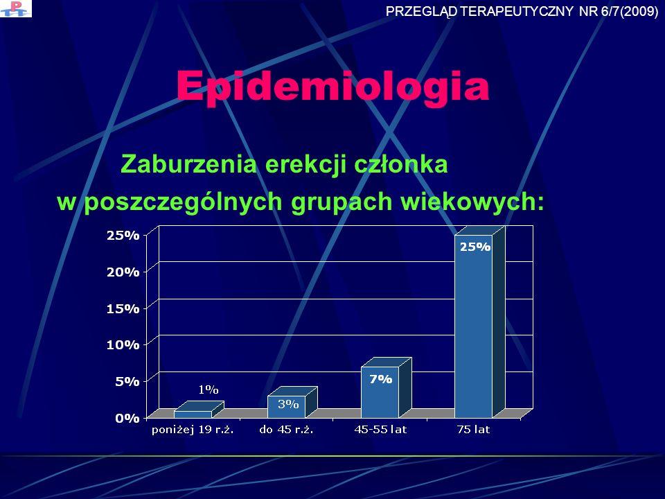 Epidemiologia Zaburzenia erekcji członka w poszczególnych grupach wiekowych: PRZEGLĄD TERAPEUTYCZNY NR 6/7(2009)