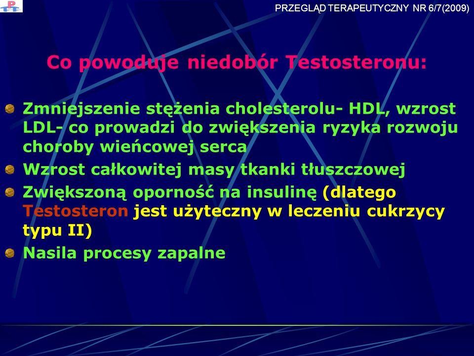 Co powoduje niedobór Testosteronu: Zmniejszenie stężenia cholesterolu- HDL, wzrost LDL- co prowadzi do zwiększenia ryzyka rozwoju choroby wieńcowej serca Wzrost całkowitej masy tkanki tłuszczowej Zwiększoną oporność na insulinę (dlatego Testosteron jest użyteczny w leczeniu cukrzycy typu II) Nasila procesy zapalne PRZEGLĄD TERAPEUTYCZNY NR 6/7(2009)
