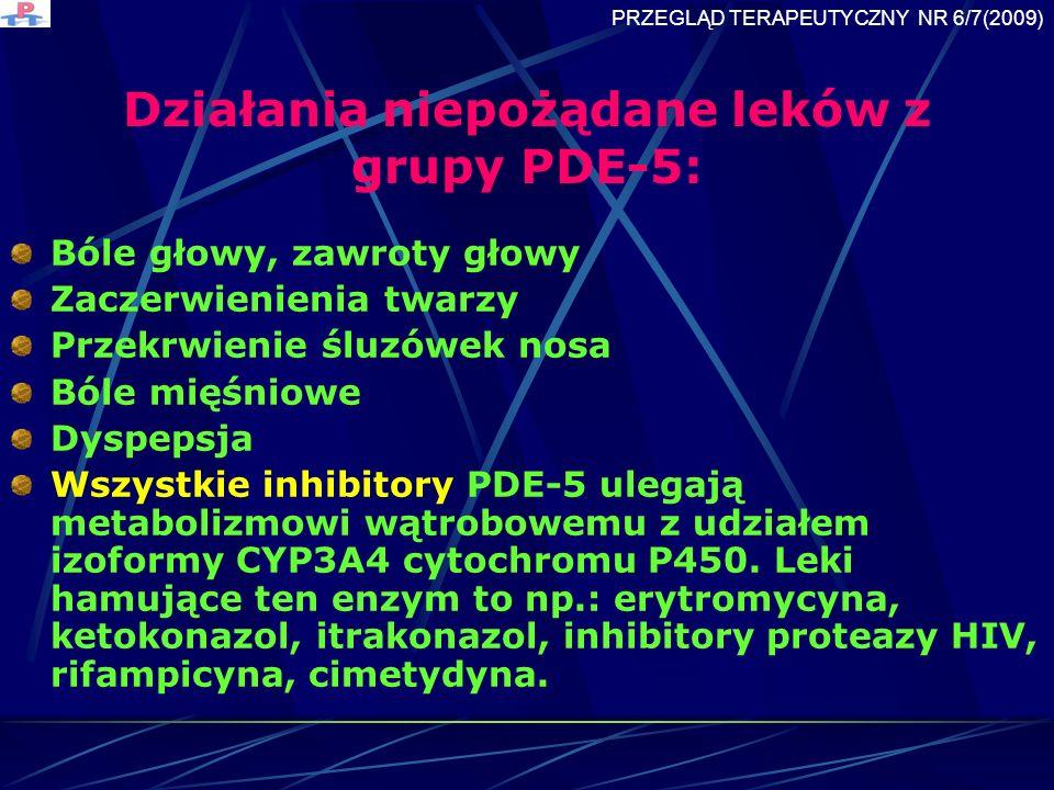 Działania niepożądane leków z grupy PDE-5: Bóle głowy, zawroty głowy Zaczerwienienia twarzy Przekrwienie śluzówek nosa Bóle mięśniowe Dyspepsja Wszystkie inhibitory PDE-5 ulegają metabolizmowi wątrobowemu z udziałem izoformy CYP3A4 cytochromu P450.