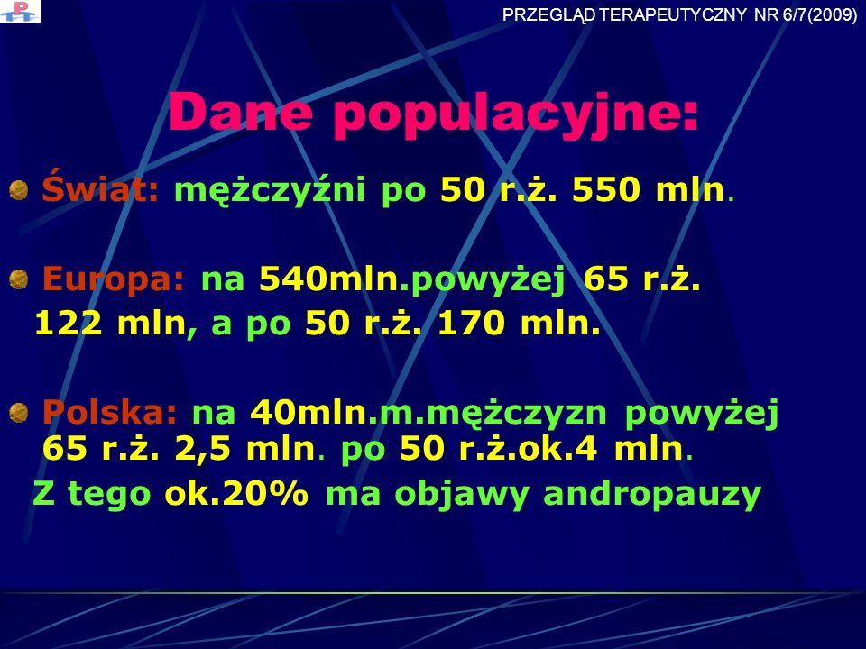 Dane populacyjne: Świat: mężczyźni po 50 r.ż.550 mln.