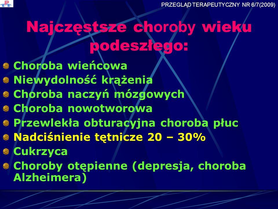 Najczęstsze ch oroby wieku podeszłego: Choroba wieńcowa Niewydolność krążenia Choroba naczyń mózgowych Choroba nowotworowa Przewlekła obturacyjna choroba płuc Nadciśnienie tętnicze 20 – 30% Cukrzyca Choroby otępienne (depresja, choroba Alzheimera) PRZEGLĄD TERAPEUTYCZNY NR 6/7(2009)
