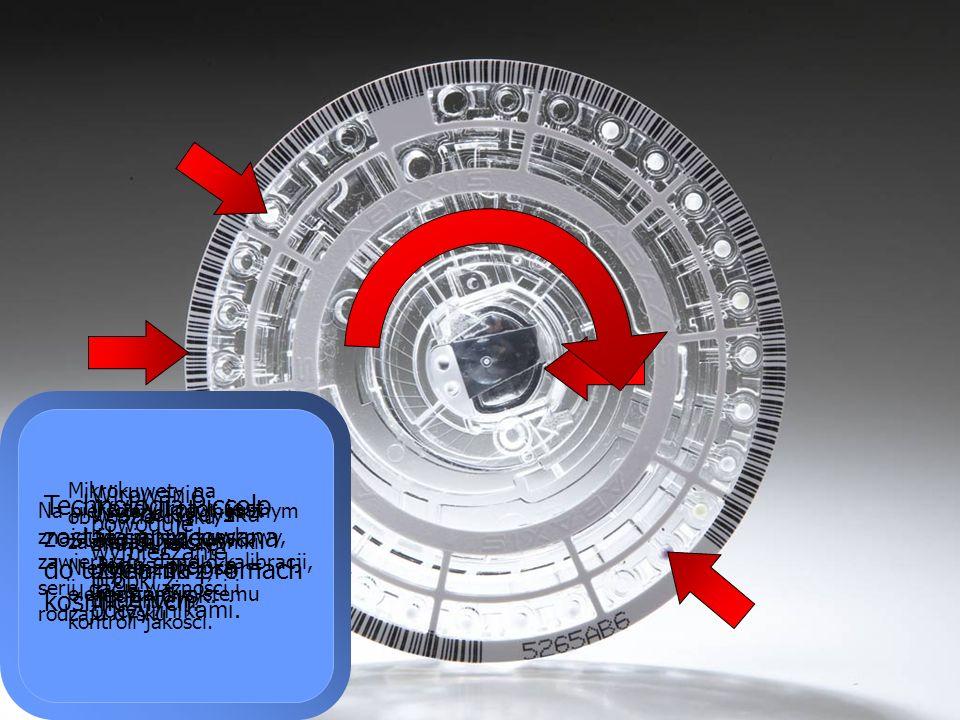 Oddal, powrót Zakończ prezentację Ten ekran zawiera podstawowe informacje o analizatorze.