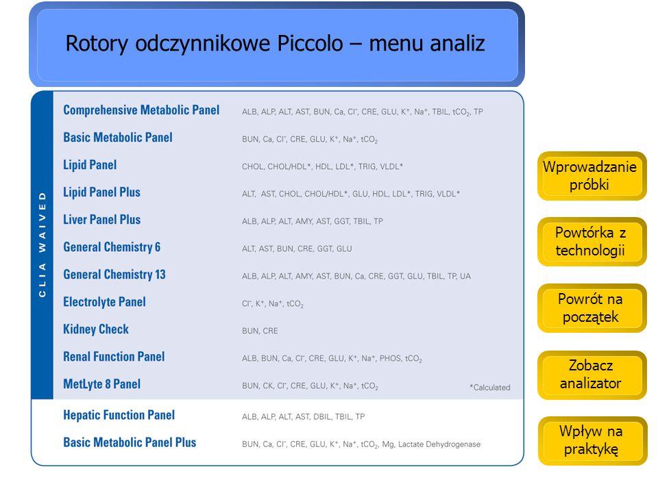 Wprowadzanie próbki Jeszcze raz o dyskach Zobacz analizator Powrót na początek Zobacz menu analiz Dyski są małe (Φ12 cm) i łatwe w użyciu.