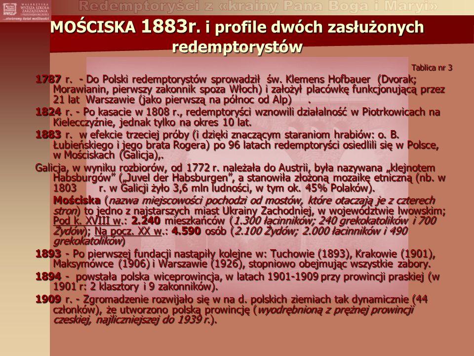 MOŚCISKA 1883r.i profile dwóch zasłużonych redemptorystów Tablica nr 3 1787 r.