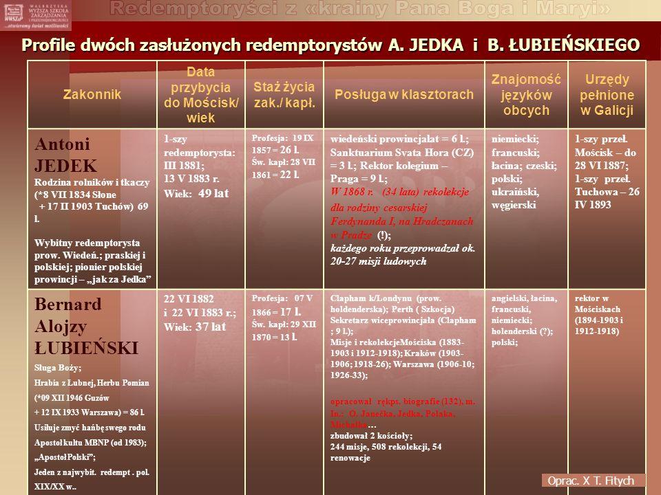 Profile dwóch zasłużonych redemptorystów A.JEDKA i B.