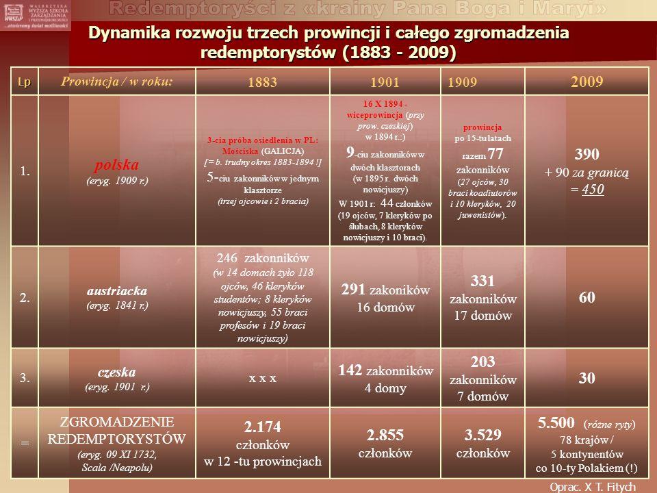 Dynamika rozwoju trzech prowincji i całego zgromadzenia redemptorystów (1883 - 2009) Lp Prowincja / w roku: 188319011909 2009 1.