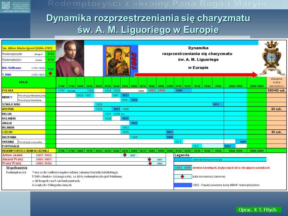Dynamika rozprzestrzeniania się charyzmatu św. A. M. Liguoriego w Europie Oprac. X T. Fitych