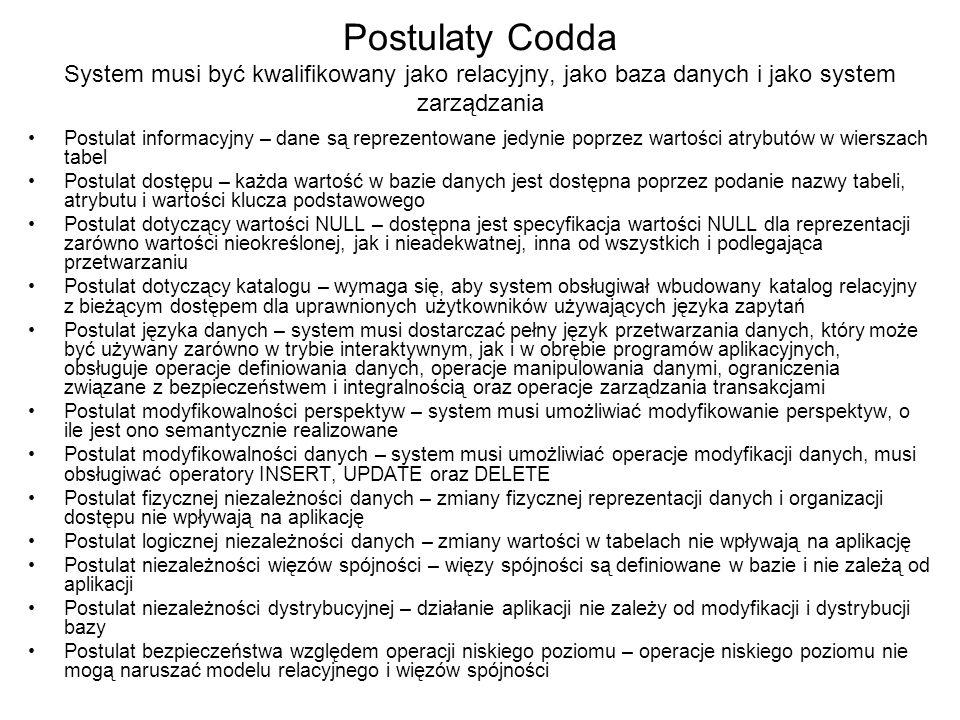 Postulaty Codda System musi być kwalifikowany jako relacyjny, jako baza danych i jako system zarządzania Postulat informacyjny – dane są reprezentowan