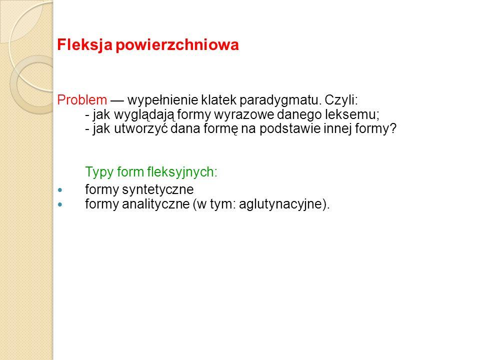Problem wypełnienie klatek paradygmatu. Czyli: - jak wyglądają formy wyrazowe danego leksemu; - jak utworzyć dana formę na podstawie innej formy? Typy