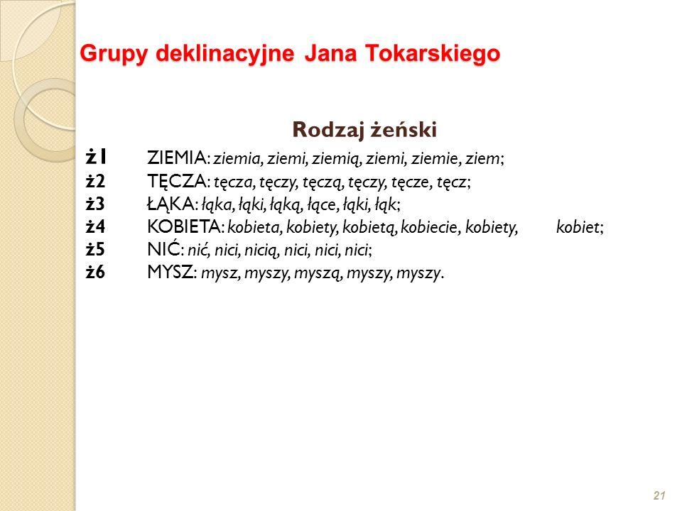 21 Grupy deklinacyjne Jana Tokarskiego Rodzaj żeński ż1 ZIEMIA: ziemia, ziemi, ziemią, ziemi, ziemie, ziem; ż2TĘCZA: tęcza, tęczy, tęczą, tęczy, tęcze