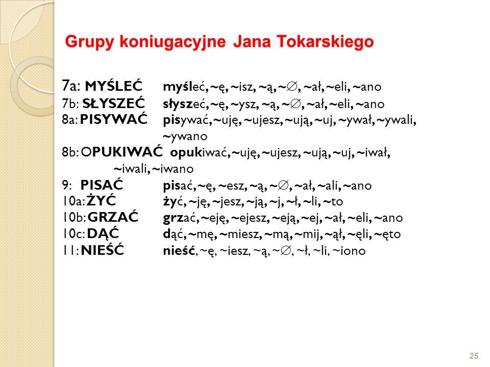 25 Grupy koniugacyjne Jana Tokarskiego 7a: MYŚLEĆ myśleć, ~ę, ~isz, ~ą, ~, ~ał, ~eli, ~ano 7b: SŁYSZEĆ słyszeć, ~ę, ~ysz, ~ą, ~, ~ał, ~eli, ~ano 8a: P