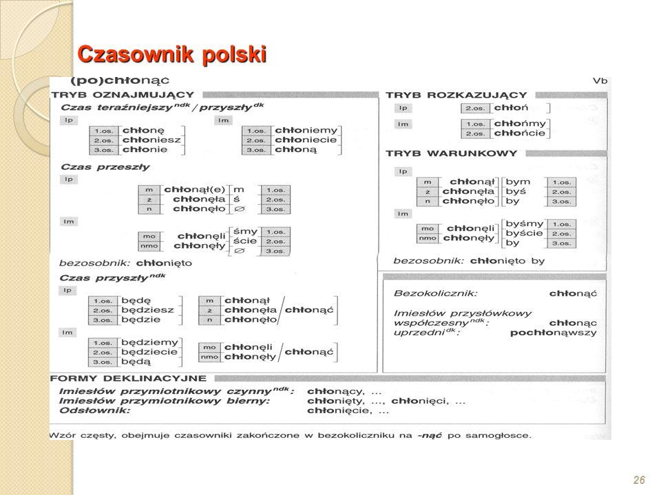 26 Czasownik polski