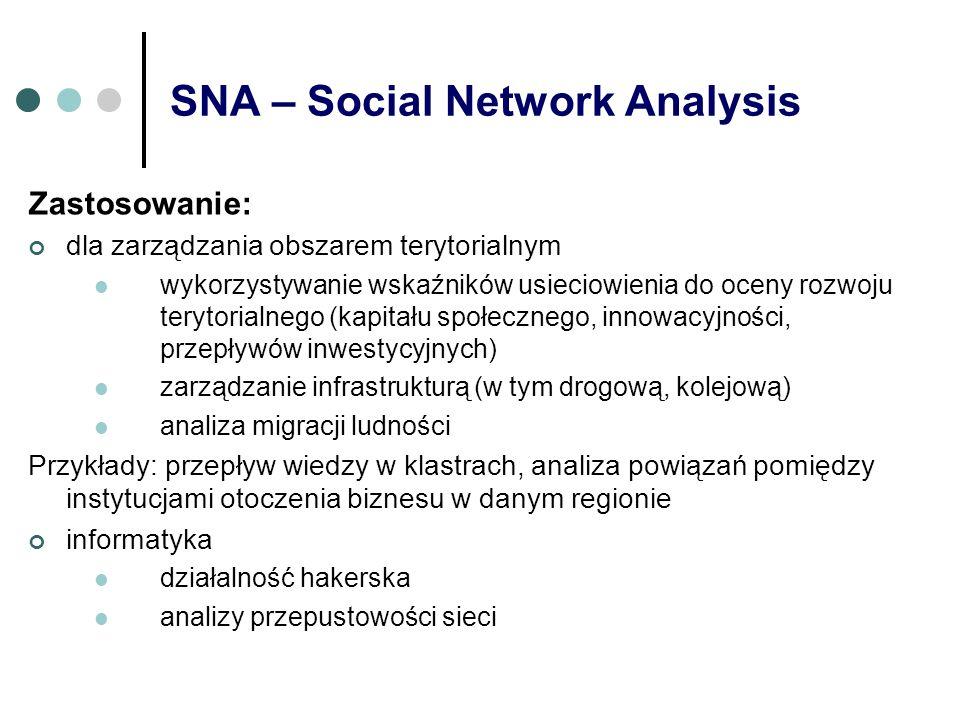 SNA – Social Network Analysis Zastosowanie: dla zarządzania obszarem terytorialnym wykorzystywanie wskaźników usieciowienia do oceny rozwoju terytoria