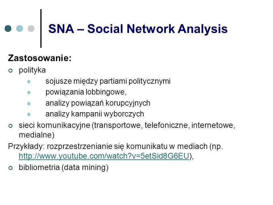 SNA – Social Network Analysis Zastosowanie: polityka sojusze między partiami politycznymi powiązania lobbingowe, analizy powiązań korupcyjnych analizy