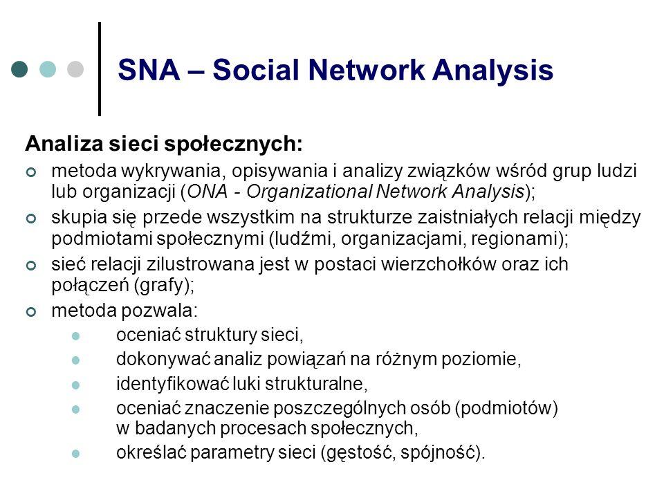 SNA – Social Network Analysis Analiza sieci społecznych: metoda wykrywania, opisywania i analizy związków wśród grup ludzi lub organizacji (ONA - Orga
