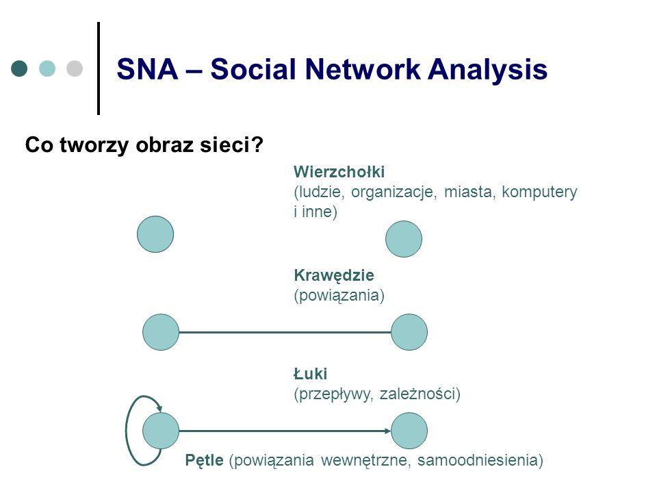SNA – Social Network Analysis Co tworzy obraz sieci? Wierzchołki (ludzie, organizacje, miasta, komputery i inne) Łuki (przepływy, zależności) Krawędzi