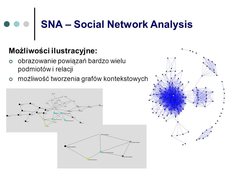 SNA – Social Network Analysis Możliwości ilustracyjne: obrazowanie powiązań bardzo wielu podmiotów i relacji możliwość tworzenia grafów kontekstowych,