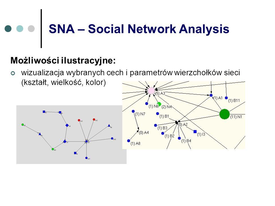 SNA – Social Network Analysis Możliwości ilustracyjne: wizualizacja wybranych cech i parametrów wierzchołków sieci (kształt, wielkość, kolor)