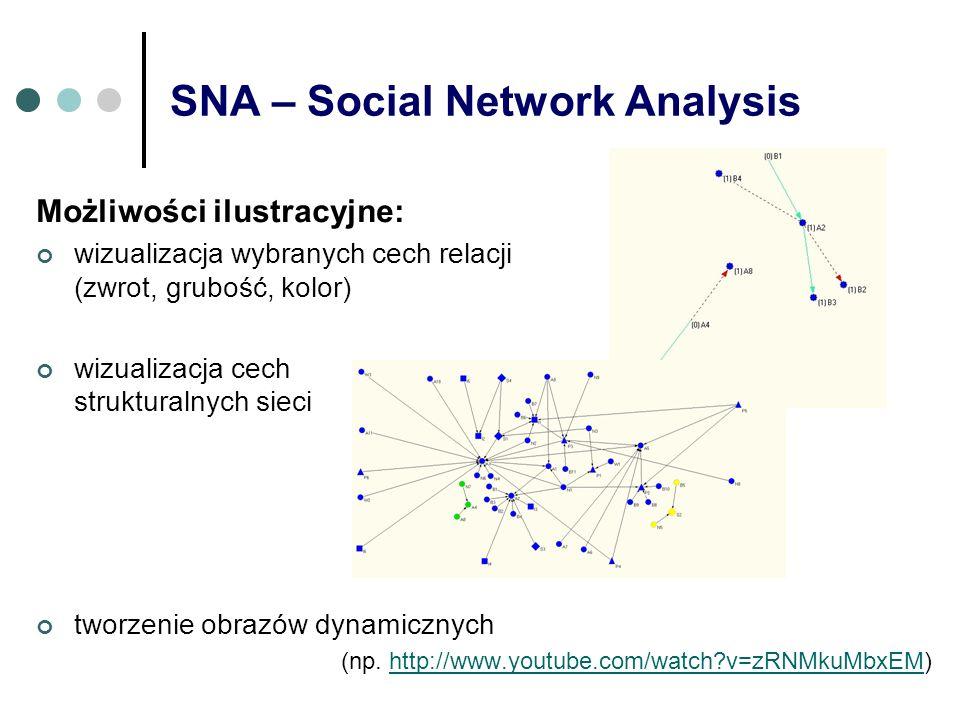 SNA – Social Network Analysis Możliwości ilustracyjne: wizualizacja wybranych cech relacji (zwrot, grubość, kolor) wizualizacja cech strukturalnych si
