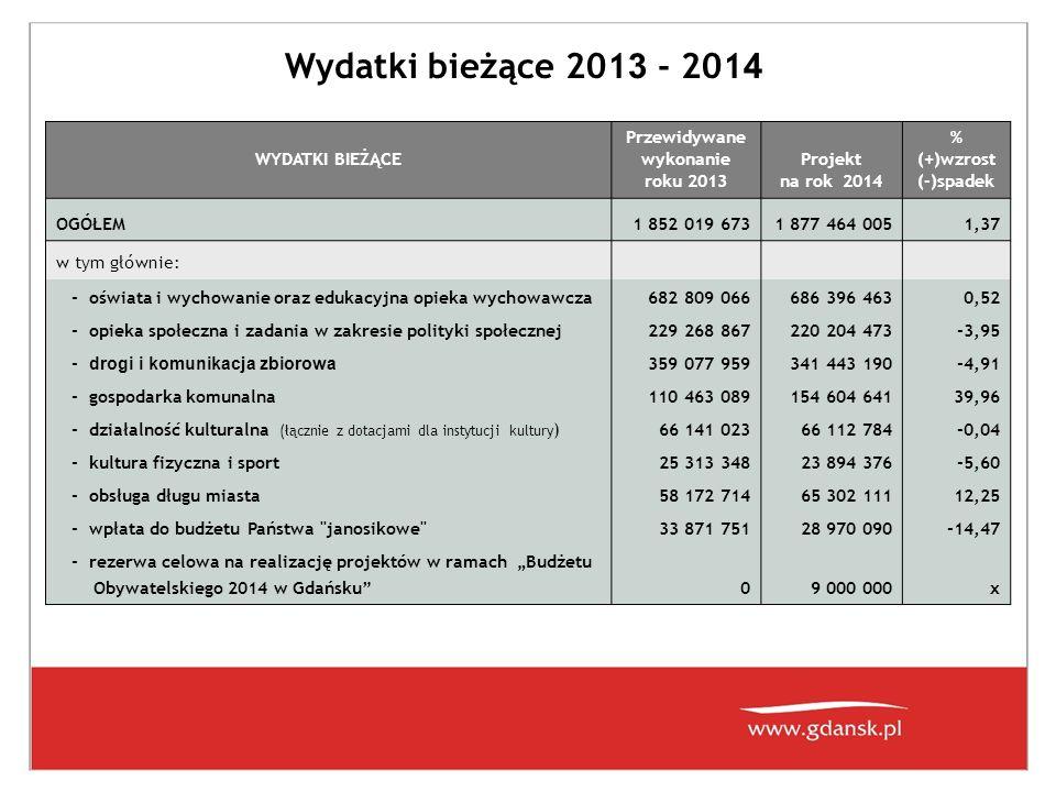 Wydatki bieżące 201 3 - 201 4 WYDATKI BIEŻĄCE Przewidywane wykonanie roku 2013 Projekt na rok 2014 % (+)wzrost (-)spadek OGÓŁEM1 852 019 6731 877 464