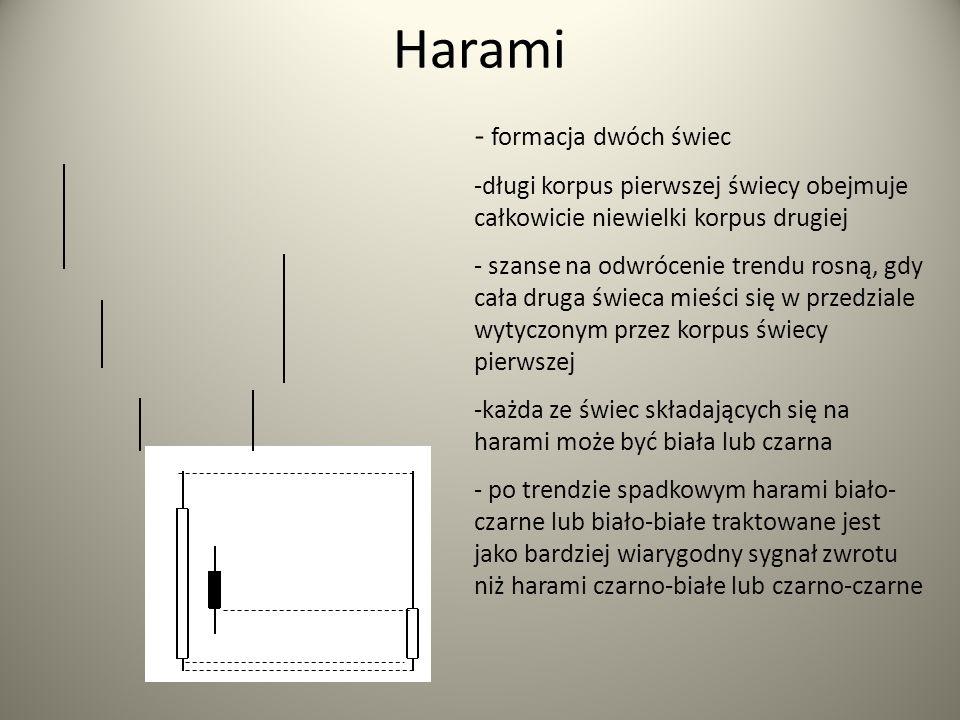 Harami - formacja dwóch świec -długi korpus pierwszej świecy obejmuje całkowicie niewielki korpus drugiej - szanse na odwrócenie trendu rosną, gdy cała druga świeca mieści się w przedziale wytyczonym przez korpus świecy pierwszej -każda ze świec składających się na harami może być biała lub czarna - po trendzie spadkowym harami biało- czarne lub biało-białe traktowane jest jako bardziej wiarygodny sygnał zwrotu niż harami czarno-białe lub czarno-czarne