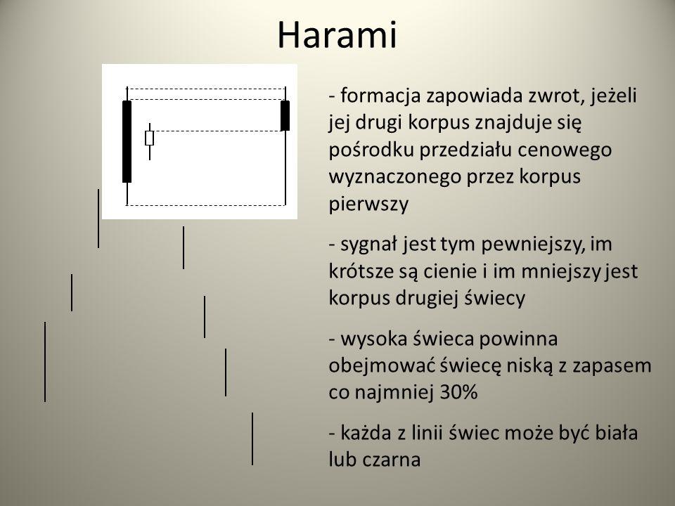 Harami - formacja zapowiada zwrot, jeżeli jej drugi korpus znajduje się pośrodku przedziału cenowego wyznaczonego przez korpus pierwszy - sygnał jest tym pewniejszy, im krótsze są cienie i im mniejszy jest korpus drugiej świecy - wysoka świeca powinna obejmować świecę niską z zapasem co najmniej 30% - każda z linii świec może być biała lub czarna