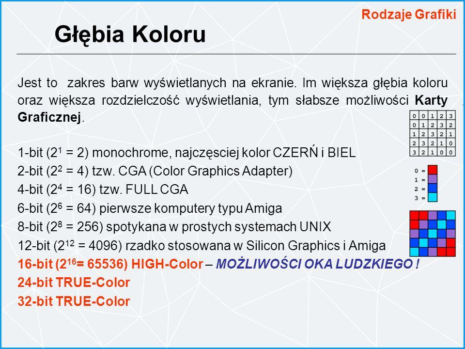 Głębia Koloru Rodzaje Grafiki Jest to zakres barw wyświetlanych na ekranie. Im większa głębia koloru oraz większa rozdzielczość wyświetlania, tym słab