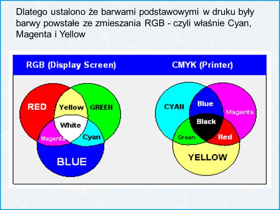 Dlatego ustalono że barwami podstawowymi w druku były barwy powstałe ze zmieszania RGB - czyli właśnie Cyan, Magenta i Yellow