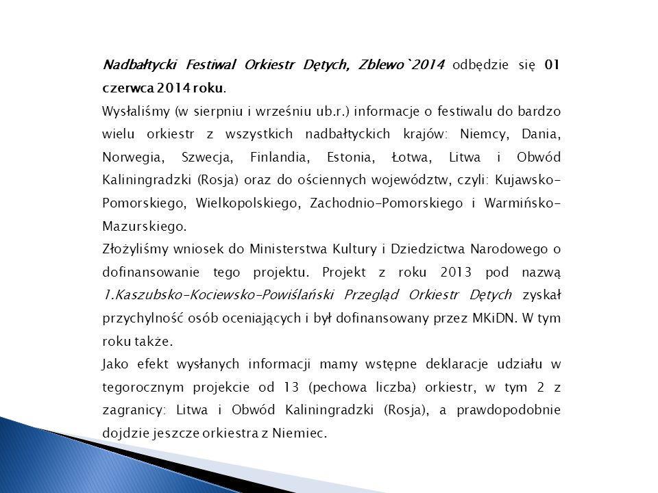 Nadbałtycki Festiwal Orkiestr Dętych, Zblewo`2014 odbędzie się 01 czerwca 2014 roku. Wysłaliśmy (w sierpniu i wrześniu ub.r.) informacje o festiwalu d