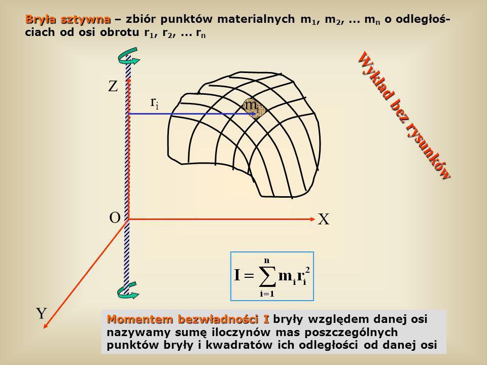 Moment bezwładności Moment bezwładności Moment bezwładności – sposób rozmieszczenia masy bryły wokół osi obrotu; odgrywa ważną rolę w ruchu obrotowym bryły Dla bryły o ciągłym rozkładzie masy gdy liczba n części zmierza do