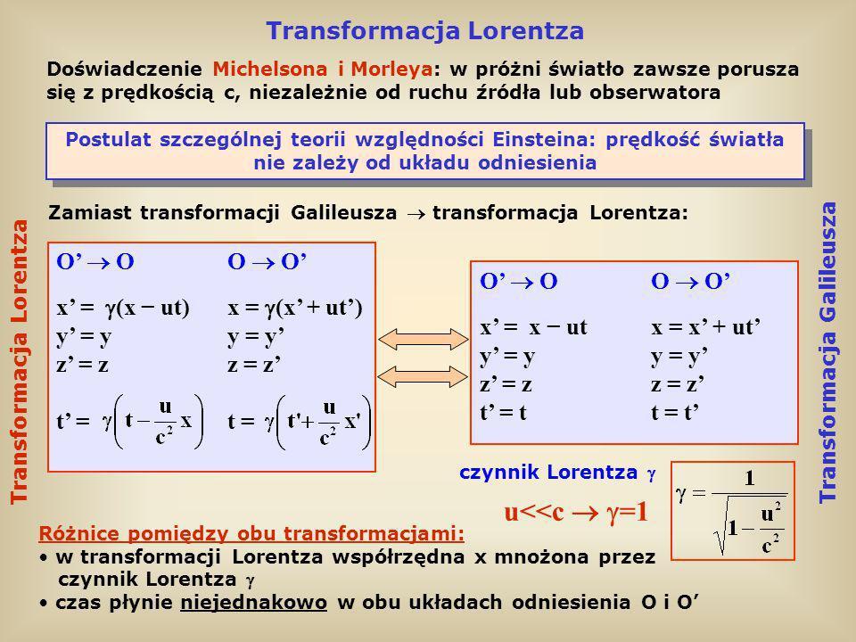 Transformacja Lorentza Doświadczenie Michelsona i Morleya: w próżni światło zawsze porusza się z prędkością c, niezależnie od ruchu źródła lub obserwa