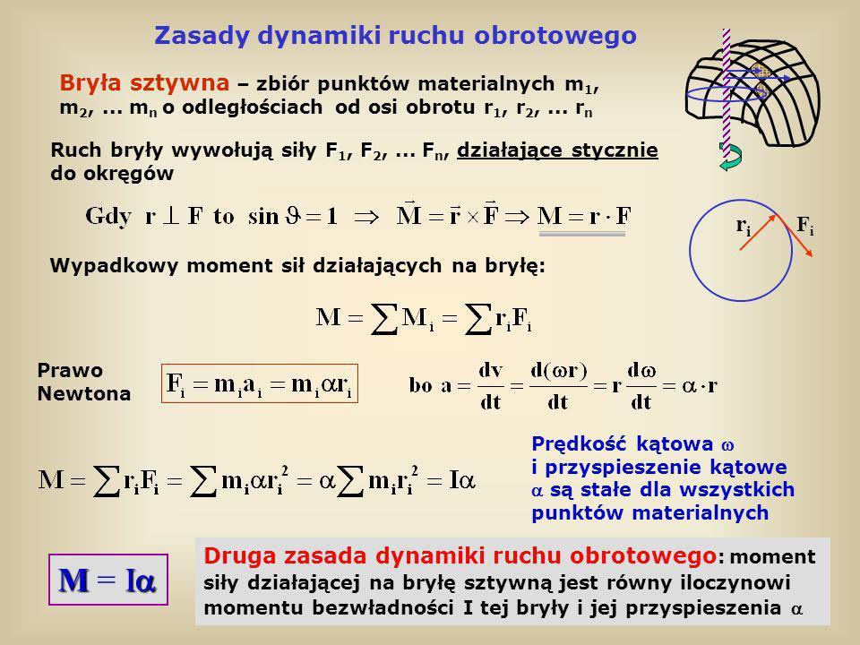 Transformacja Lorentza Doświadczenie Michelsona i Morleya: w próżni światło zawsze porusza się z prędkością c, niezależnie od ruchu źródła lub obserwatora Postulat szczególnej teorii względności Einsteina: prędkość światła nie zależy od układu odniesienia Zamiast transformacji Galileusza transformacja Lorentza: czynnik Lorentza Różnice pomiędzy obu transformacjami: w transformacji Lorentza współrzędna x mnożona przez czynnik Lorentza czas płynie niejednakowo w obu układach odniesienia O i O Transformacja Lorentza Transformacja Galileusza O OO O x = (x ut)x = (x + ut)y = yz = z t = O OO O x = x utx = x + uty = yz = zt = t u<<c =1