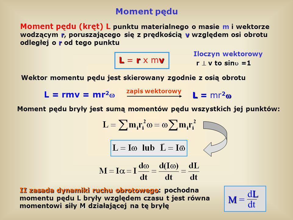 III zasada dynamiki ruchu obrotowego M M Jeżeli na bryłę A działa bryła B pewnym momentem siły M AB, to bryła B działa na A momentem M BA równym co do wartości, lecz przeciwnie skierowanym MM M AB = – M BA I zasada dynamiki ruchu obrotowego Bryła sztywna nie poddana działaniu momentu siły pozostaje nieruchoma lub wykonuje ruch obrotowy jednostajny M = I M = 0 = 0 = const i - wielkości wektorowe: